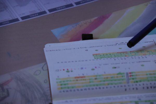 Bilde viser en bullet journal