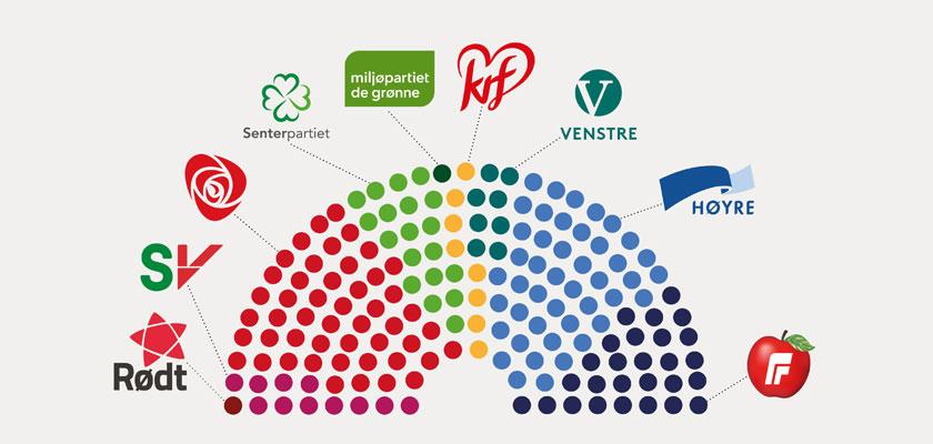 Illustrasjon: Stortinget