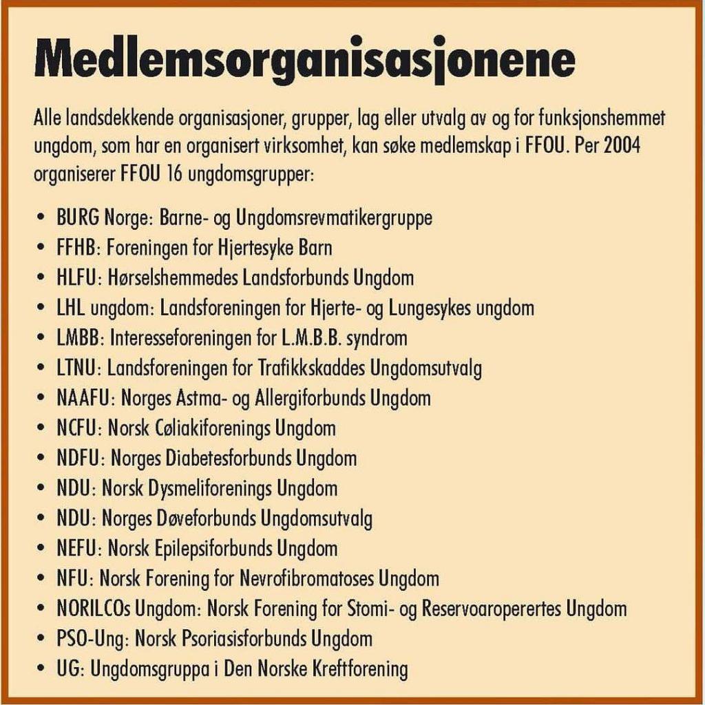 En liste over medlemsorganisasjonen i 2004